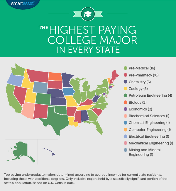 Map Shows Highest Paying Major By State, And You Might Change Your ...